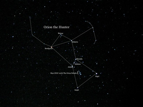 Mars Close · Orion The Hunter (Connected)
