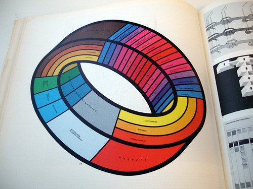Graphis Diagrams –– 1974 / insect54