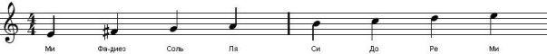 MinorScale(Em)