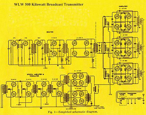WLW 500KW Transmitter Schematic