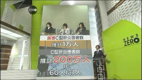 ZERO 52-01