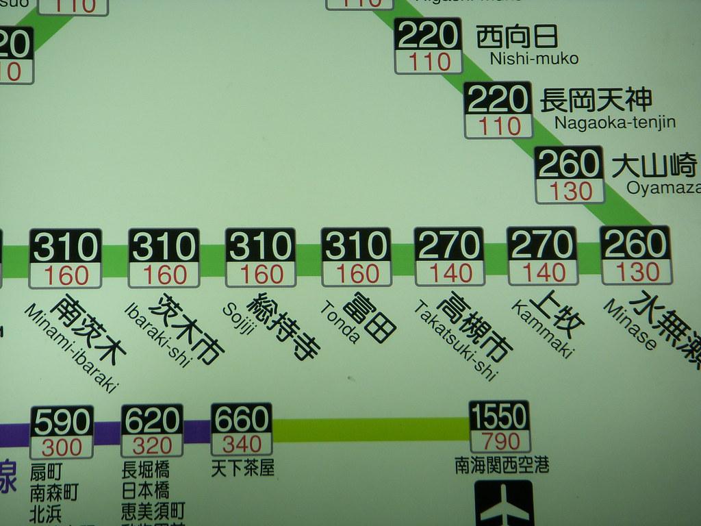 metro tonda