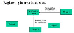 Observer with 1 part registering (AlexM) Tags: