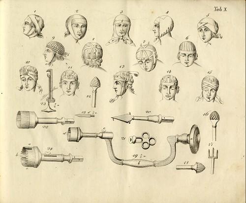 vintage trephine equipment