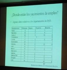 Investigación en España sobre ByD