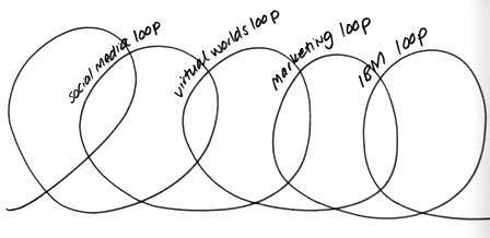 wonderwebby loops