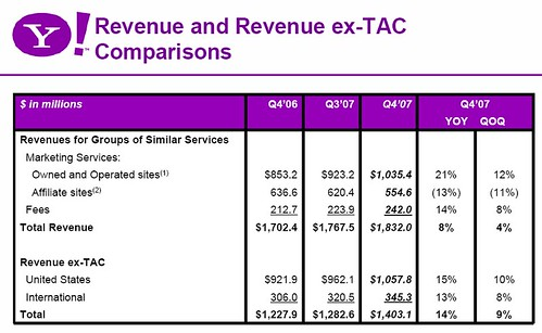 Yahoo q4 earnings 5