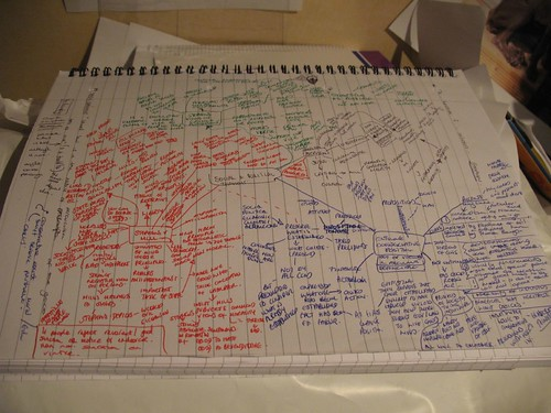 Mind Maps - This is where I've been