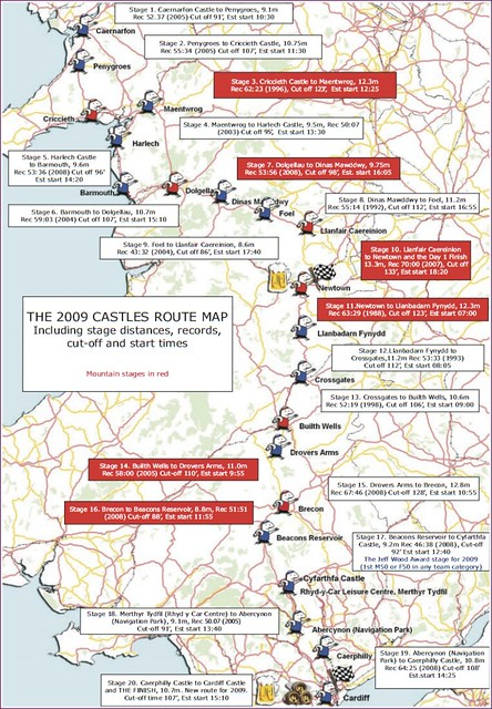 Welsh Castles Relay route