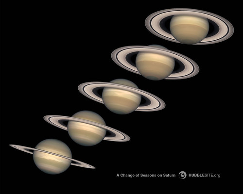 Saturn from 1996 to 2000