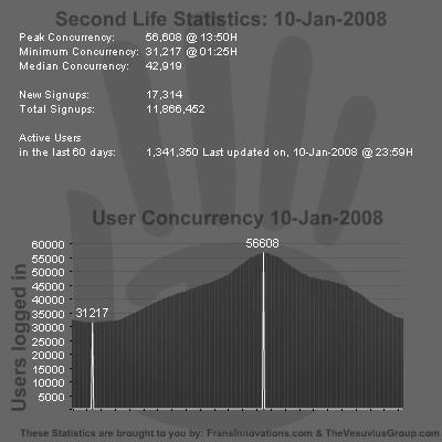 SL Stats 10-01-2008