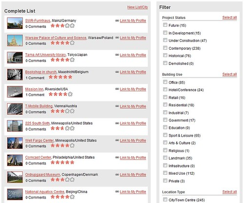 ourbania: item list