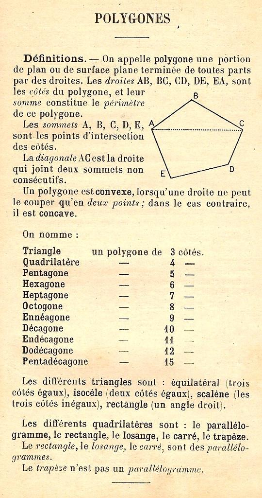 polygones