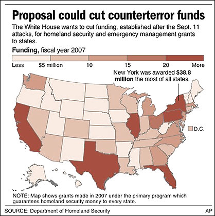 Bush Fund Cuts  Homeland Security - WaPo