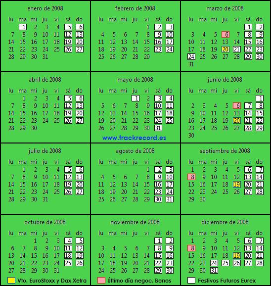 Calendario Futuros Eurex 2008