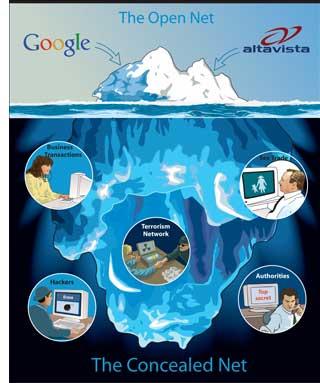 nr1-05-internet-iceberg