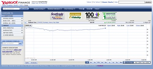 YHOO 股價漲近五成