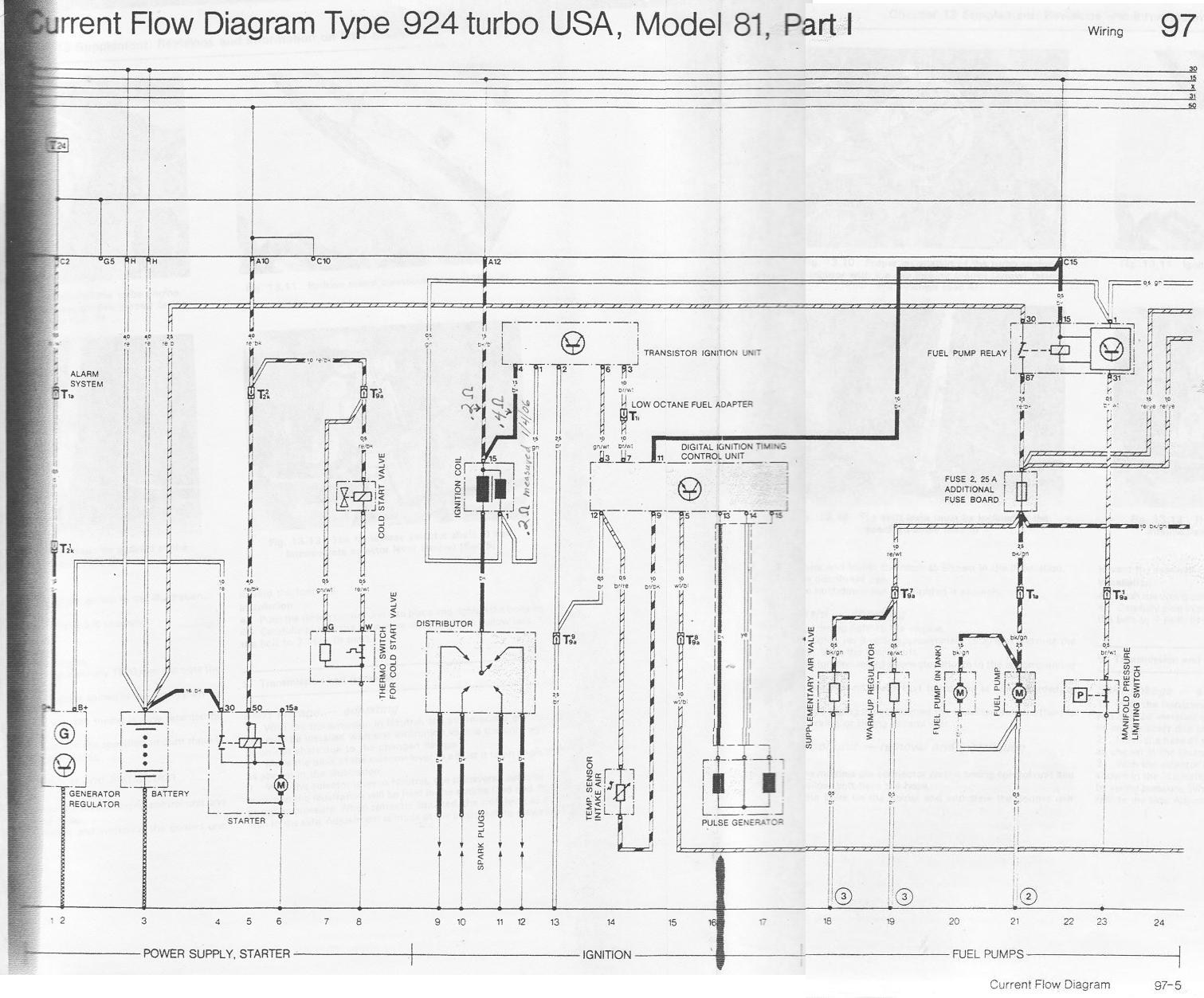 Porsche 944 Turbo Fuse Box Wiring Library Diagrams For 86 924 Diagram Detailed Schematics Rh Jppastryarts Com