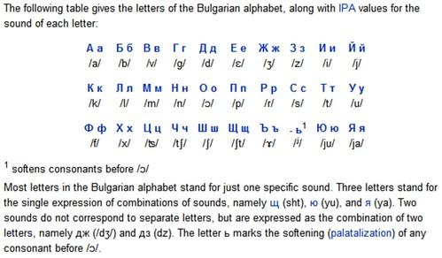 alphabet2