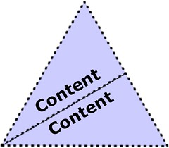 Content-Content Interaction (Formal)