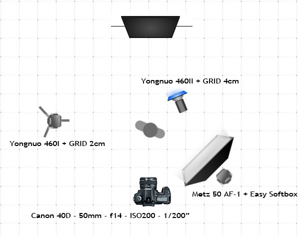 lighting-diagram-1305226838(1)