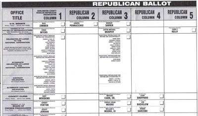 burlco ballot
