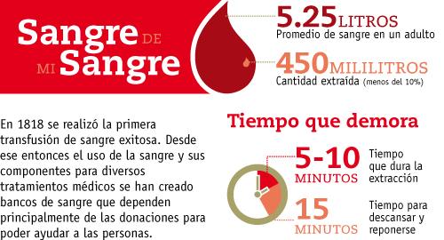 01_donacion-sangre_a