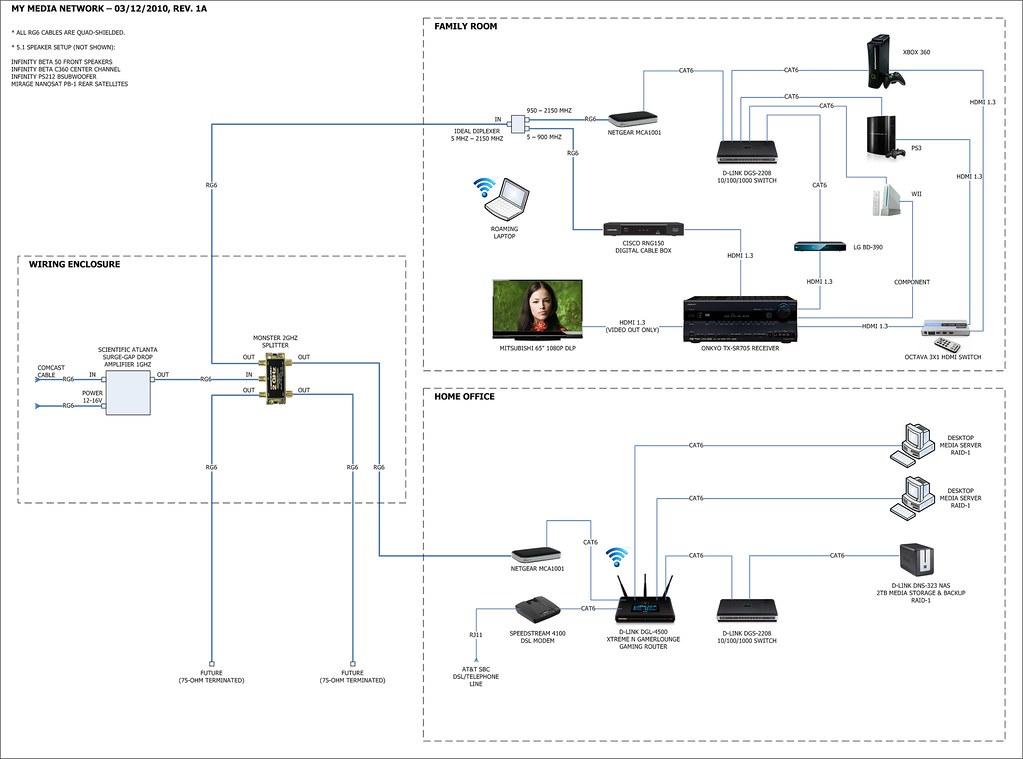 Netgear Moca Diagram Circuit Connection Diagram