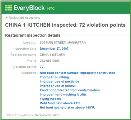 China 1 Violations - Everyblock