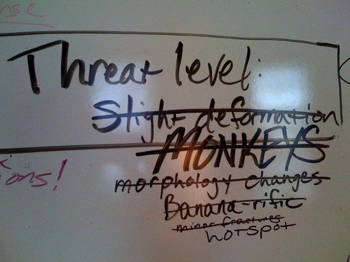 Threat level update