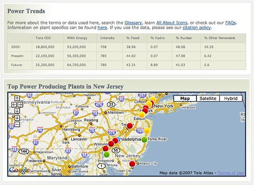 New Jersey Carbon Emissions