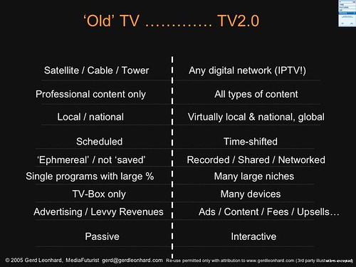 Gerd Leonhard old vs new TV slide
