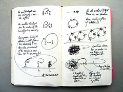 Paul_Hughes_Design_Thinking_Notebooks3 (Paul Hughes: Ten Meters of Thinking) Tags: notebook paul lava design diary thinking visual hughes paulhughes visualthinking designthinking strategicthinking visualthoughts pagesfromnotebooks