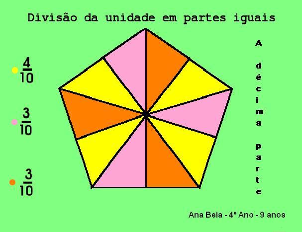 Fracções Ana Bela