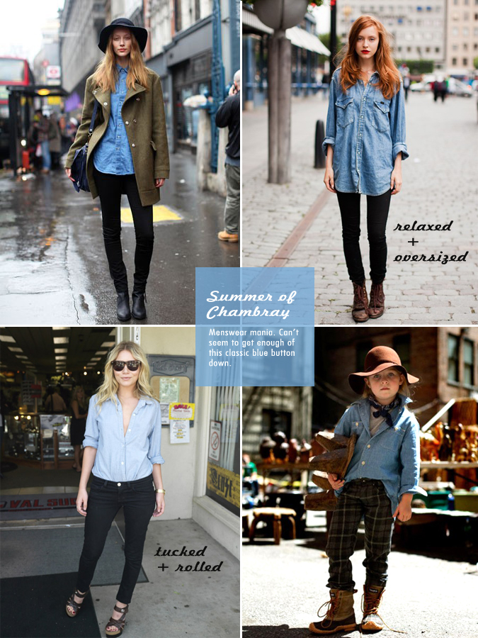 Chambray: Trends
