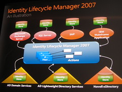 IMG_2239 (jeremyfain01) Tags: microsoft teched 2007 emea