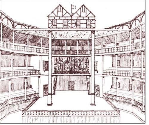 I need a drawing of a detailed blueprint for the globe theatre i need a drawing of a detailed blueprint for the globe theatre yahoo answers malvernweather Images