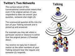 Twitters two networks_4