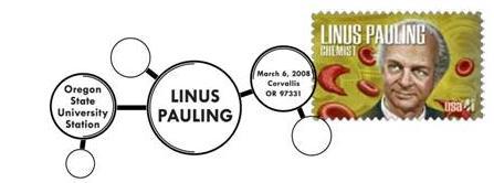 Linus Pauling stamp & postmark