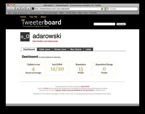Tweeterboard: Dashboard