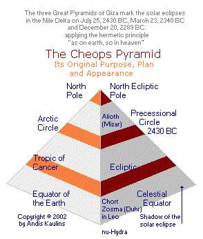 pyramidmap_jpg