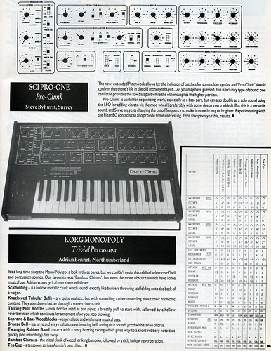 Sequential Circuits Pro-One I feel lovewith this synth