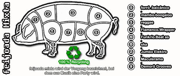 feijoada mixta Recycling