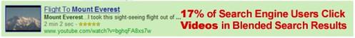 Étude iProspect: les résultats de la vidéo sur dans les moteurs de recherche