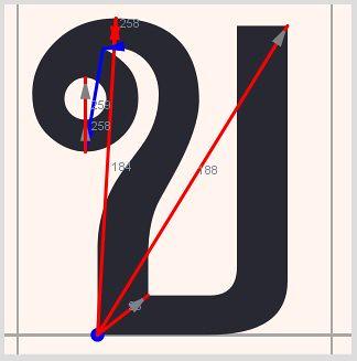 เส้นทาง hint ในแนวแกน Y