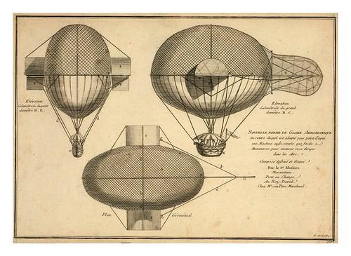 14-Diseño de globo-con maquina adaptada para maniobrar y avanzar en el aire abril 1784