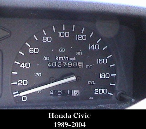 Civic Odometer by you.