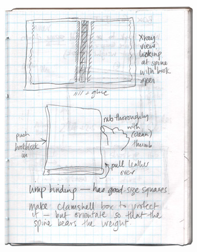 JT_binding notes