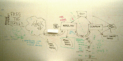 mozilla.org master plan, Feb '98