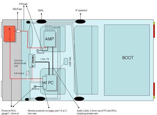 2448052269_5d0808976b?v=0 diagrams vy commodore wiring diagram vz wiring diagram here ( ve commodore power window wiring diagram at soozxer.org